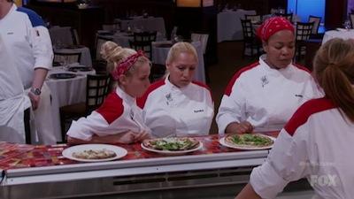 Hell S Kitchen Last Season Release Date