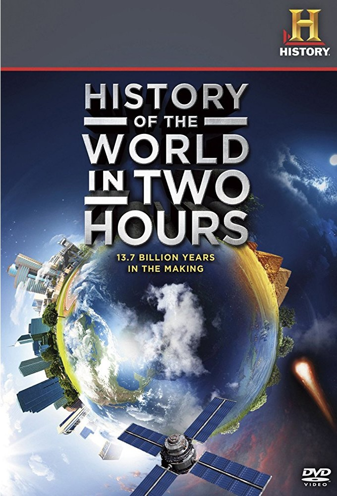 History of the World in 2 Hours